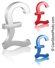 3D british pound symbol
