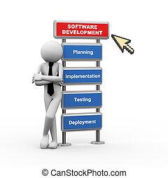 3d businessman and concept of software development