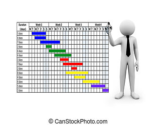 3d businessman designing gantt chart on touch screen - 3d...
