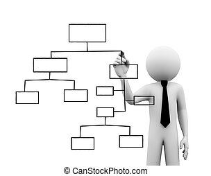 3d rendering of business person draws an organizational chart on touch transparent screen. 3d white people man character.