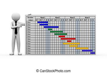 3d businessman project gantt chart presentation.