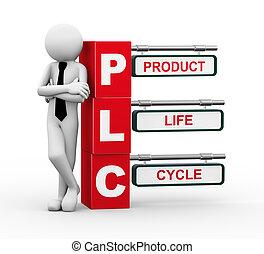 3d businessman with plc signpost illustration