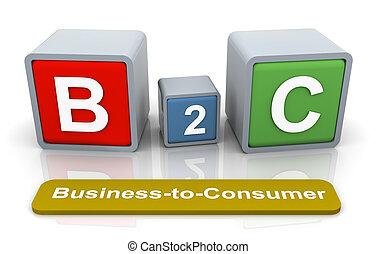 3d buzzword b2c