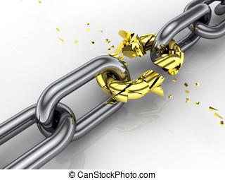 3d chain ,weakest link ,breaking free