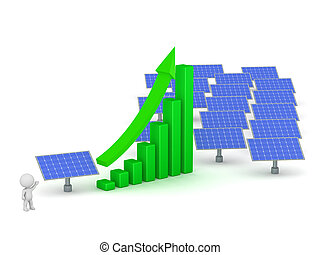 3D Character Showing Solar Power Increase - 3D character...