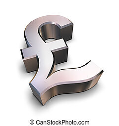 A chrome-plated Sterling Pound symbol isolated on a white background (3D rendering)