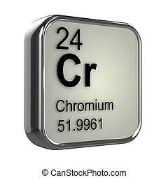 3d Chromium element - 3d render of Chromium element design