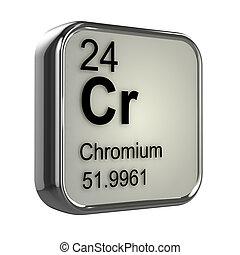 3d, chroom, element