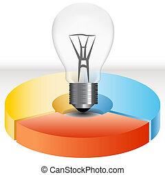 3D Circle Chart Lightbulb Idea