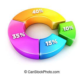 3d, cirkeldiagram, met, percentages