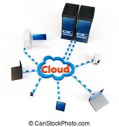 3d Cloud computing concept. Client computers communicating...