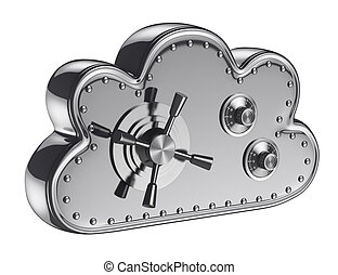 3D Cloud security