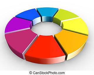 3d color wheel - 3d render of color wheel on white...