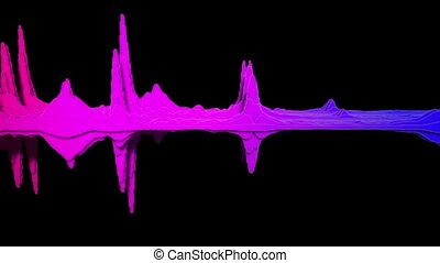 3d, colorez spectre, résumé, waveforms