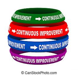 3d colorful design of continuous improvement