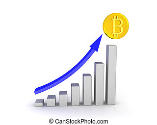 3D column graph showing the growth of bitcoin