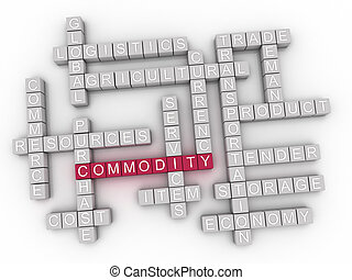 3d Commodity Concept word cloud