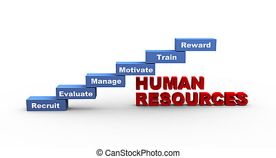 3d concept of human resources - 3d illustration of words...