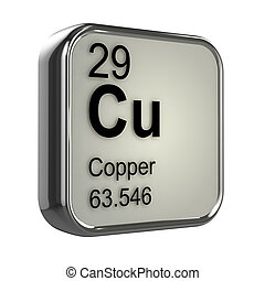 3d Copper element - 3d render of Copper element design