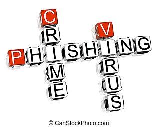 Crime Phishing Crossword