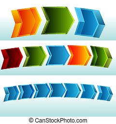 3D Curving Process Chart