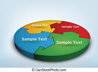 3d cyclic presentation