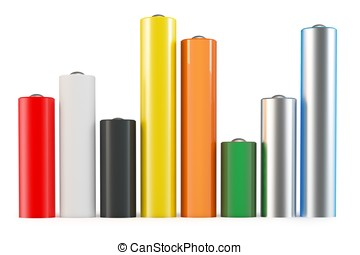 3d cylindrical graph bars
