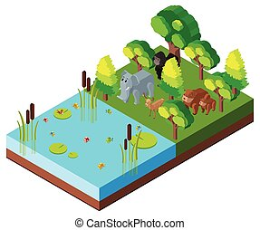 3D design for forest scene with animals