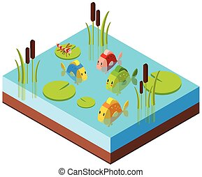 3D design for pond scene with fish and dragonfly