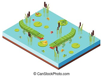 3D design for pond scene with two crocodiles
