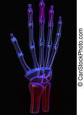 3d, douleur, main humaine