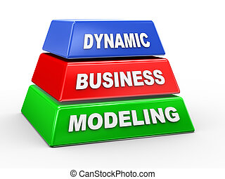 3d dynamic business modeling