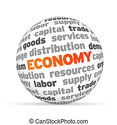 Economy - 3d Economy Word Sphere on white background.