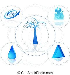 3d, ecossistema