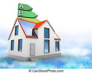 ... Energie, Bewertung, Mit, Modern, Haus
