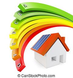 3d, energieeffizienz, begriff