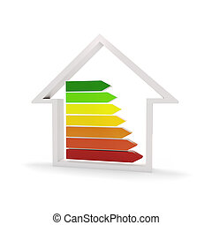 3d energy efficiency performance scale on white background