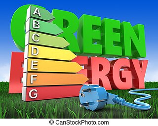 3d energy ranking with green energy sign