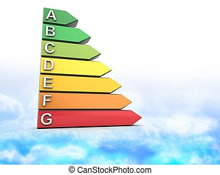 3d energy rating with