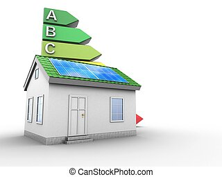3d energy rating with green house
