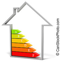 energy saving concept with house icon