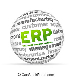 3d Enterprise Resource Planning Word Sphere on white background.
