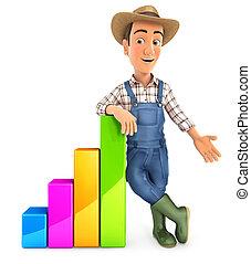 3d farmer leaning against bar chart