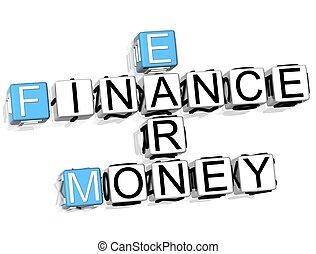 Finance Money Crossword