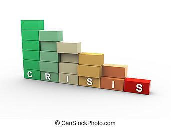 3d financial crisis