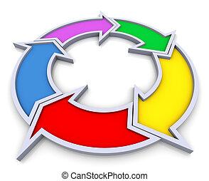 3d flowchart diagram - 3d colorful flow chart diagram on ...