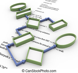 3d render of basic program flow chart on the background of computer code snippet.