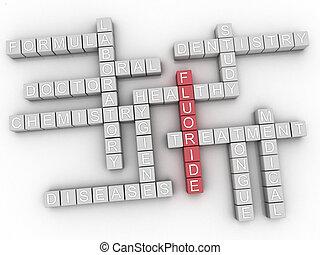 3d Fluoride Concept word cloud