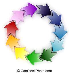3d, frecce, colorito, circolare