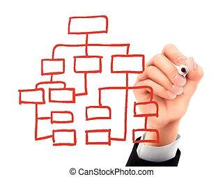 3d, getrokken, organisatie, tabel, hand